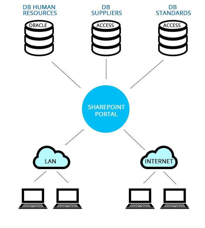 sharepoint_en
